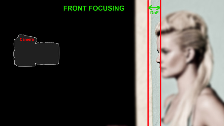 how to fix eye focusing problems
