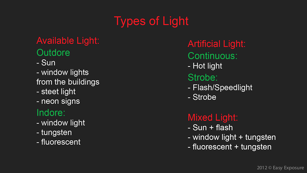photography tutorial on types of light